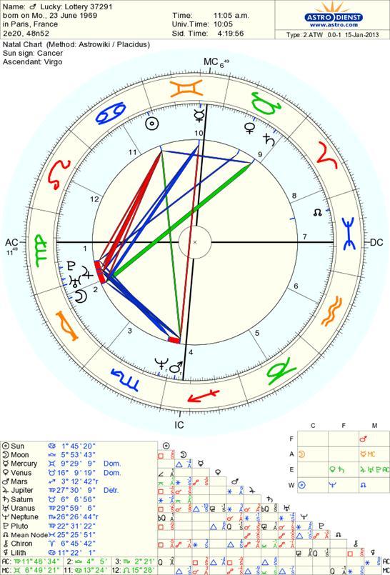 astrologia horoskoopit seinäjoki